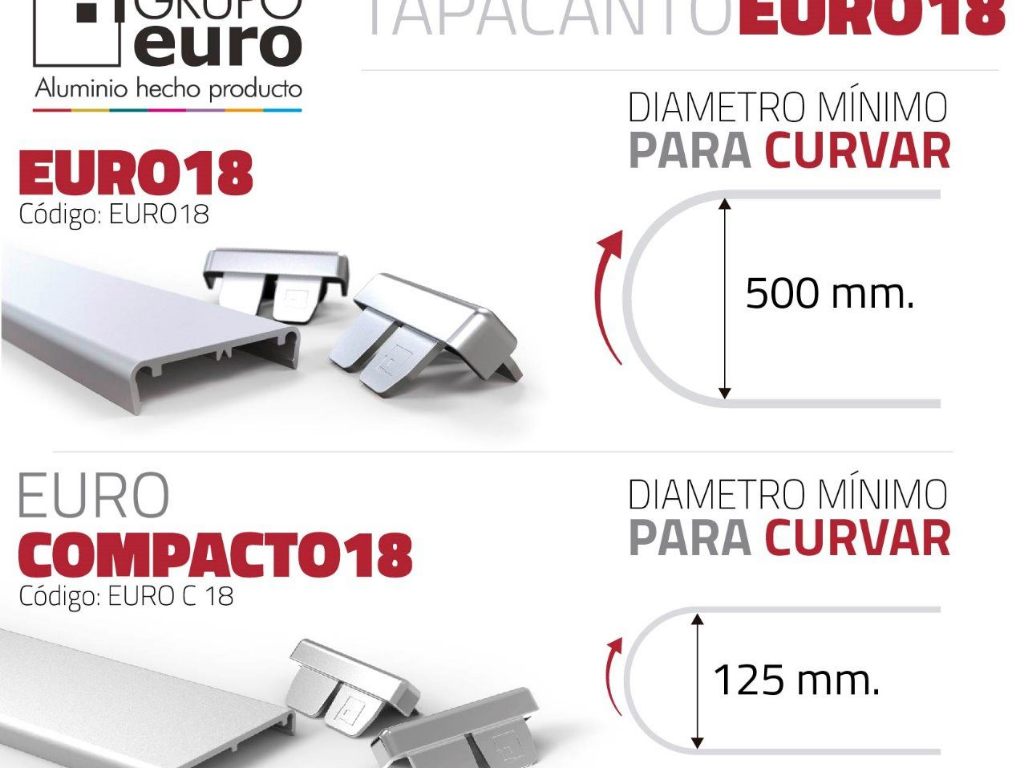 Instructivo colocación tapacanto de Aluminio curvo